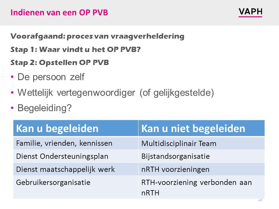 Indienen van een OP PVB Voorafgaand: proces van vraagverheldering Stap 1: Waar vindt u het OP PVB? Stap 2: Opstellen OP PVB De persoon zelf Wettelijk