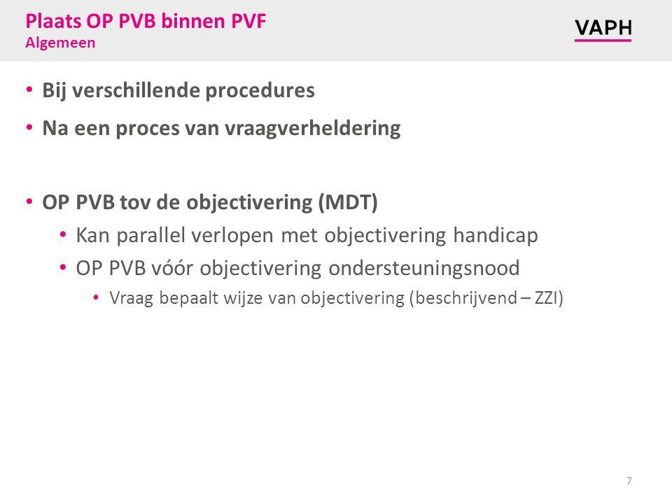 Plaats OP PVB binnen PVF Algemeen Bij verschillende procedures Na een proces van vraagverheldering OP PVB tov de objectivering (MDT) Kan parallel verl