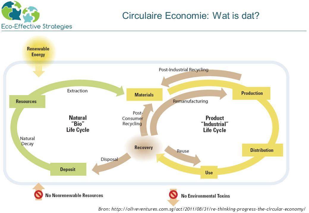 Circulaire Economie = Business 3 Geschat waardepotentieel: EU: €500 miljard per jaar (McKinsey & Co, 2012, Towards a Circular Economy ) NL: €7 miljard per jaar en 54.000 banen binnen huidige economische systeem (TNO, 2013, Kansen voor de Circulaire Economie in Nederland ) Schatting Zero Waste Scotland: hergebruik van (onderdelen van) O&G-installaties zou 5-7 X meer waarde opleveren dan recycling
