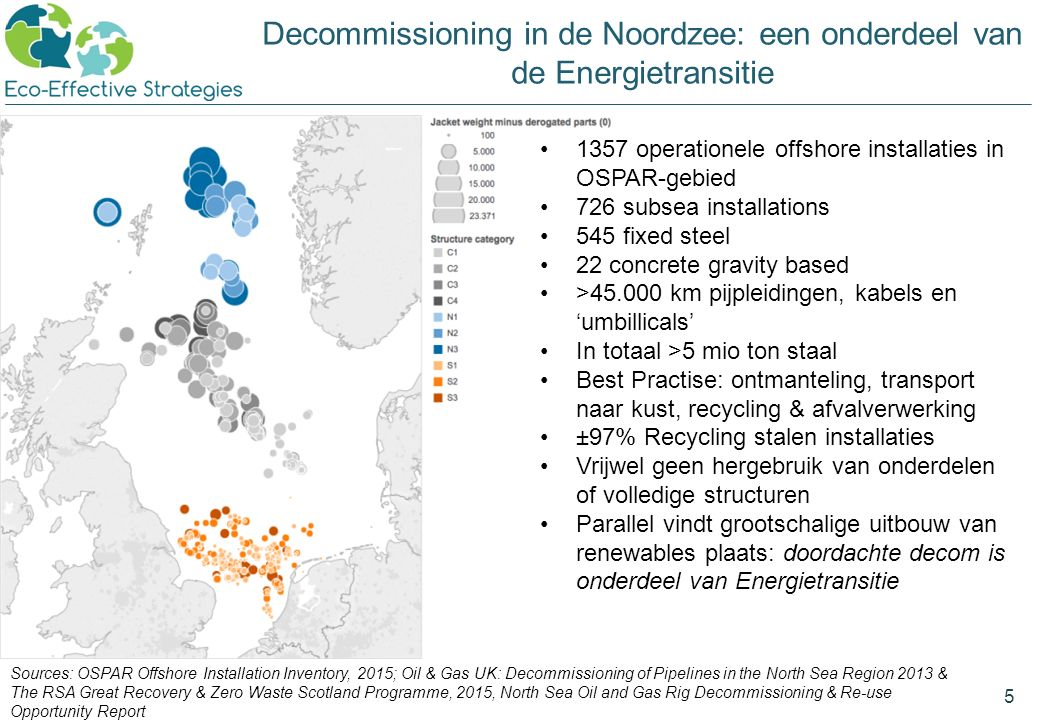 Decommissioning in de Noordzee: een onderdeel van de Energietransitie 5 1357 operationele offshore installaties in OSPAR-gebied 726 subsea installations 545 fixed steel 22 concrete gravity based >45.000 km pijpleidingen, kabels en 'umbillicals' In totaal >5 mio ton staal Best Practise: ontmanteling, transport naar kust, recycling & afvalverwerking ±97% Recycling stalen installaties Vrijwel geen hergebruik van onderdelen of volledige structuren Parallel vindt grootschalige uitbouw van renewables plaats: doordachte decom is onderdeel van Energietransitie Sources: OSPAR Offshore Installation Inventory, 2015; Oil & Gas UK: Decommissioning of Pipelines in the North Sea Region 2013 & The RSA Great Recovery & Zero Waste Scotland Programme, 2015, North Sea Oil and Gas Rig Decommissioning & Re-use Opportunity Report