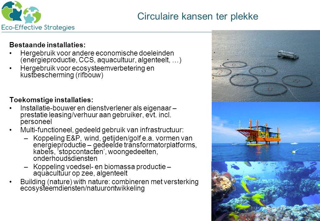 Circulaire kansen elders Top-sides: integraal hergebruik op andere winningslocatie of elders.