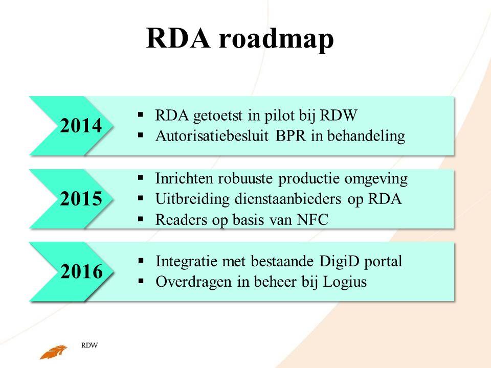  Inrichten robuuste productie omgeving  Uitbreiding dienstaanbieders op RDA  Readers op basis van NFC  Inrichten robuuste productie omgeving  Uitbreiding dienstaanbieders op RDA  Readers op basis van NFC  RDA getoetst in pilot bij RDW  Autorisatiebesluit BPR in behandeling  RDA getoetst in pilot bij RDW  Autorisatiebesluit BPR in behandeling RDA roadmap  Integratie met bestaande DigiD portal  Overdragen in beheer bij Logius  Integratie met bestaande DigiD portal  Overdragen in beheer bij Logius 2014 2015 2016