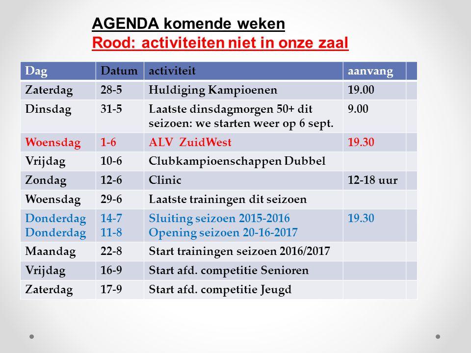 DagDatumactiviteitaanvang Zaterdag28-5Huldiging Kampioenen19.00 Dinsdag31-5Laatste dinsdagmorgen 50+ dit seizoen: we starten weer op 6 sept.