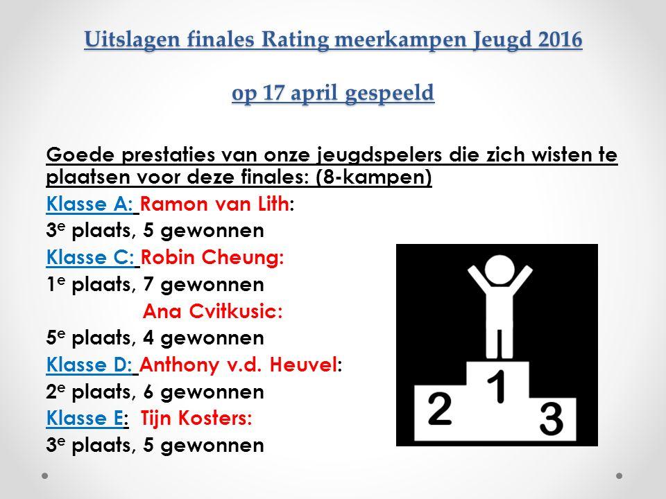 Uitslagen finales Rating meerkampen Jeugd 2016 op 17 april gespeeld Goede prestaties van onze jeugdspelers die zich wisten te plaatsen voor deze final