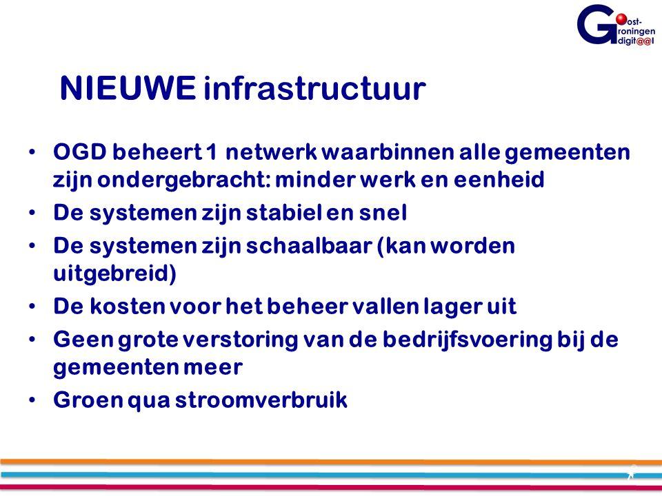 NIEUWE infrastructuur OGD beheert 1 netwerk waarbinnen alle gemeenten zijn ondergebracht: minder werk en eenheid De systemen zijn stabiel en snel De systemen zijn schaalbaar (kan worden uitgebreid) De kosten voor het beheer vallen lager uit Geen grote verstoring van de bedrijfsvoering bij de gemeenten meer Groen qua stroomverbruik