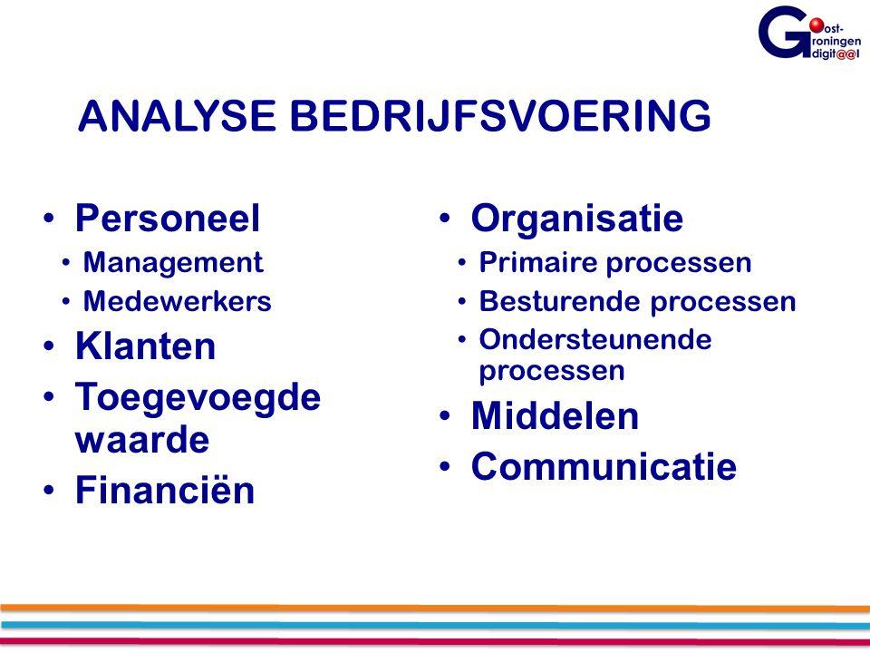 ANALYSE BEDRIJFSVOERING Personeel Management Medewerkers Klanten Toegevoegde waarde Financiën Organisatie Primaire processen Besturende processen Ondersteunende processen Middelen Communicatie