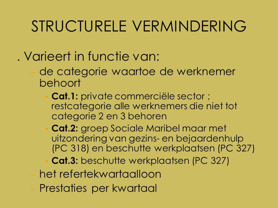 Vlaamse ondersteuningspremie (VOP) voor werkgevers Welke werknemers .