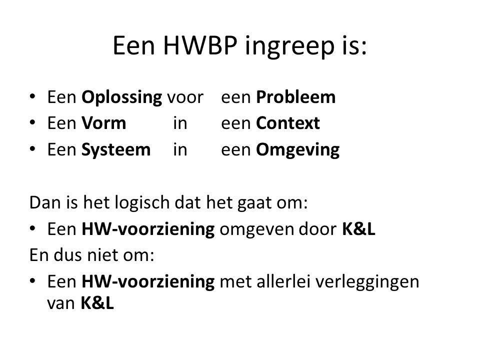 Een HWBP ingreep is: Een Oplossing voor een Probleem Een Vorm in een Context Een Systeem in een Omgeving Dan is het logisch dat het gaat om: Een HW-voorziening omgeven door K&L En dus niet om: Een HW-voorziening met allerlei verleggingen van K&L