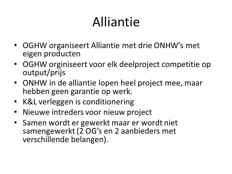 Alliantie OGHW organiseert Alliantie met drie ONHW's met eigen producten OGHW orginiseert voor elk deelproject competitie op output/prijs ONHW in de alliantie lopen heel project mee, maar hebben geen garantie op werk.