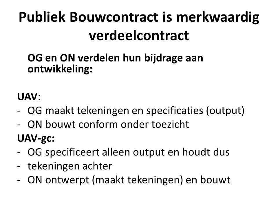 Publiek Bouwcontract is merkwaardig verdeelcontract OG en ON verdelen hun bijdrage aan ontwikkeling: UAV: -OG maakt tekeningen en specificaties (output) -ON bouwt conform onder toezicht UAV-gc: -OG specificeert alleen output en houdt dus -tekeningen achter -ON ontwerpt (maakt tekeningen) en bouwt