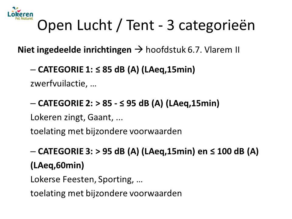Open Lucht / Tent - 3 categorieën Niet ingedeelde inrichtingen  hoofdstuk 6.7.