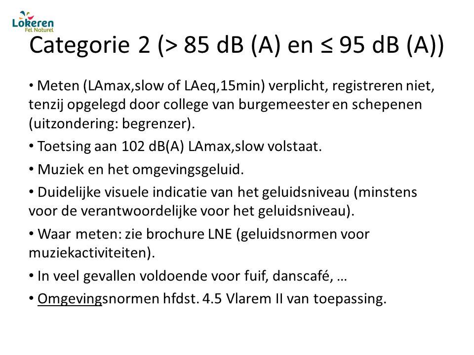 Categorie 2 (> 85 dB (A) en ≤ 95 dB (A)) Meten (LAmax,slow of LAeq,15min) verplicht, registreren niet, tenzij opgelegd door college van burgemeester en schepenen (uitzondering: begrenzer).