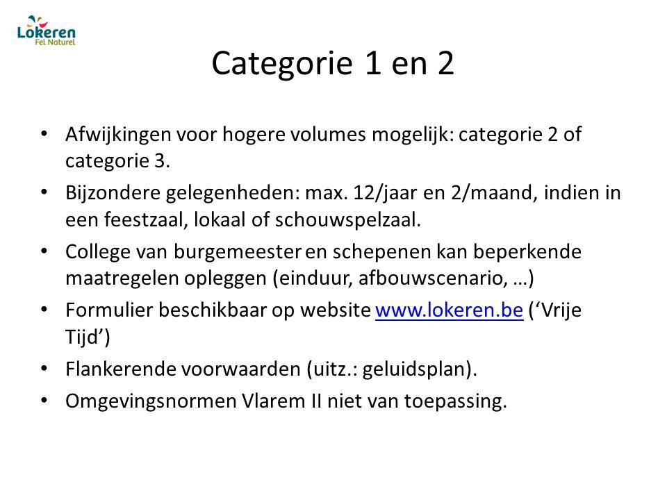 Categorie 1 en 2 Afwijkingen voor hogere volumes mogelijk: categorie 2 of categorie 3.