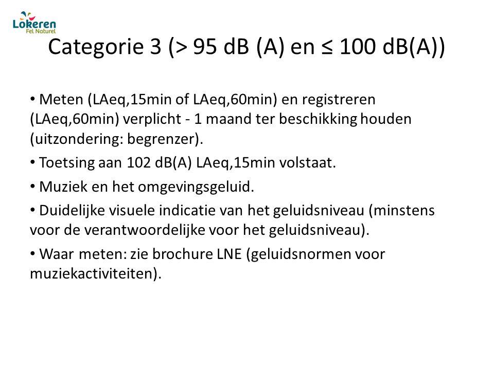 Categorie 3 (> 95 dB (A) en ≤ 100 dB(A)) Meten (LAeq,15min of LAeq,60min) en registreren (LAeq,60min) verplicht - 1 maand ter beschikking houden (uitzondering: begrenzer).