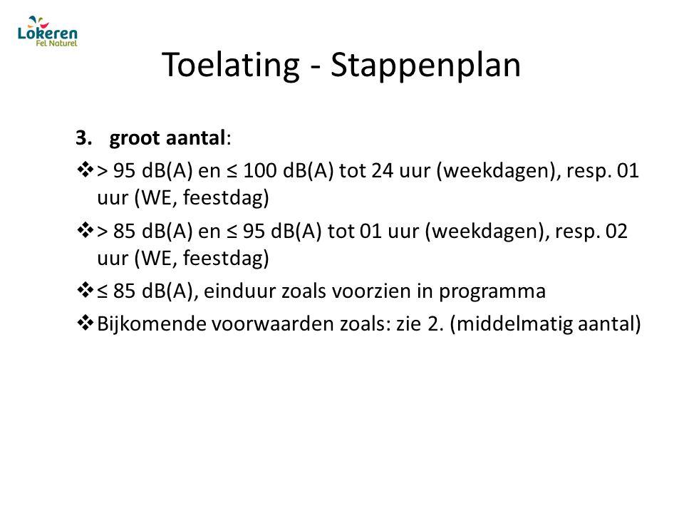 Toelating - Stappenplan 3.groot aantal:  > 95 dB(A) en ≤ 100 dB(A) tot 24 uur (weekdagen), resp.