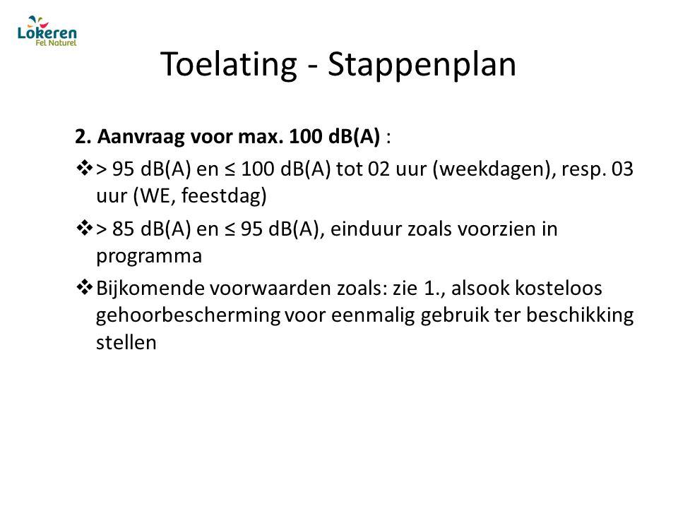 Toelating - Stappenplan 2. Aanvraag voor max.