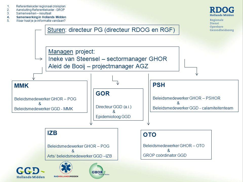 Sturen: directeur PG (directeur RDOG en RGF) Managen project: Ineke van Steensel – sectormanager GHOR Aleid de Booij – projectmanager AGZ MMK Beleidsmedewerker GHOR – POG & Beleidsmedewerker GGD - MMK IZB Beleidsmedewerker GHOR – POG & Arts/ beleidsmedewerker GGD –IZB GOR Directeur GGD (a.i.) & Epidemioloog GGD PSH Beleidsmedewerker GHOR – PSHOR & Beleidsmedewerker GGD - calamiteitenteam OTO Beleidsmedewerker GHOR – OTO & GROP coördinator GGD 1.Referentiekader regionaal crisisplan 2.Aansluiting Referentiekader - GROP 3.Samenwerken – resultaat 4.Samenwerking in Hollands Midden 5.Waar haal je je informatie vandaan