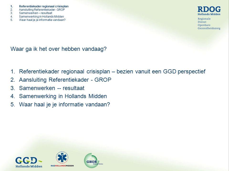 www.regionaalcrisisplan.nl Opschaling van de crisisorganisatie in de veiligheidsregio, inclusief de witte kolom.