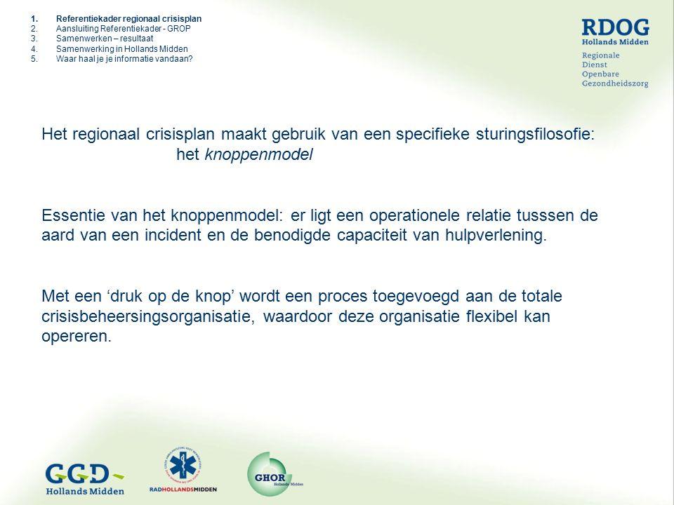 1.Referentiekader regionaal crisisplan 2.Aansluiting Referentiekader - GROP 3.Samenwerken – resultaat 4.Samenwerking in Hollands Midden 5.Waar haal je je informatie vandaan.