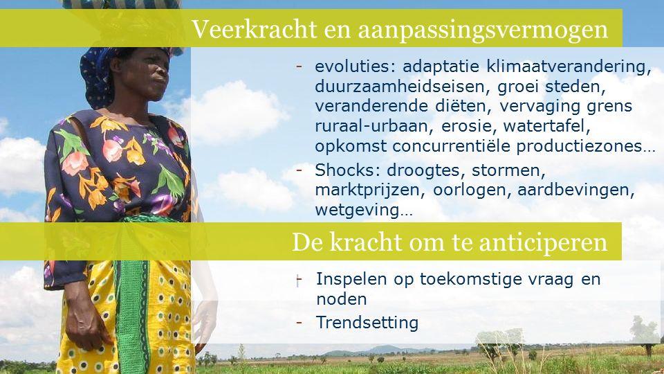 Veerkracht en aanpassingsvermogen -evoluties: adaptatie klimaatverandering, duurzaamheidseisen, groei steden, veranderende diëten, vervaging grens rur