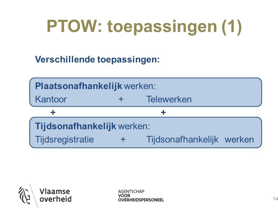 PTOW: toepassingen (1) 14 Verschillende toepassingen: Plaatsonafhankelijk werken: Kantoor +Telewerken + + Tijdsonafhankelijk werken: Tijdsregistratie +Tijdsonafhankelijk werken