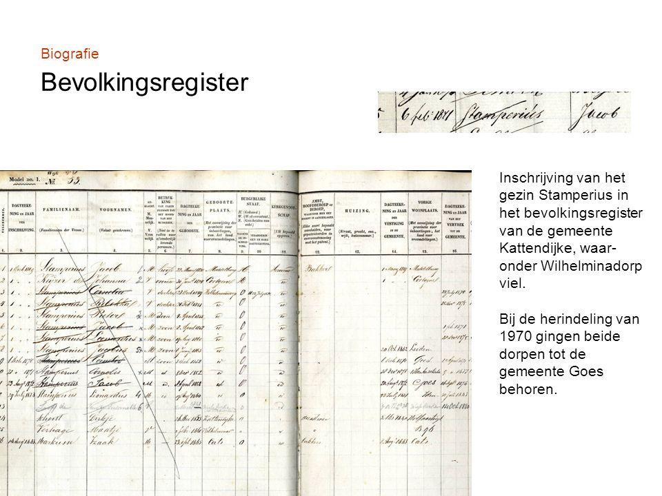 Biografie Bevolkingsregister Inschrijving van het gezin Stamperius in het bevolkingsregister van de gemeente Kattendijke, waar- onder Wilhelminadorp viel.