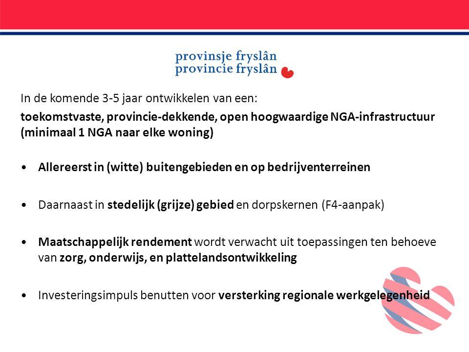 In de komende 3-5 jaar ontwikkelen van een: toekomstvaste, provincie-dekkende, open hoogwaardige NGA-infrastructuur (minimaal 1 NGA naar elke woning) Allereerst in (witte) buitengebieden en op bedrijventerreinen Daarnaast in stedelijk (grijze) gebied en dorpskernen (F4-aanpak) Maatschappelijk rendement wordt verwacht uit toepassingen ten behoeve van zorg, onderwijs, en plattelandsontwikkeling Investeringsimpuls benutten voor versterking regionale werkgelegenheid
