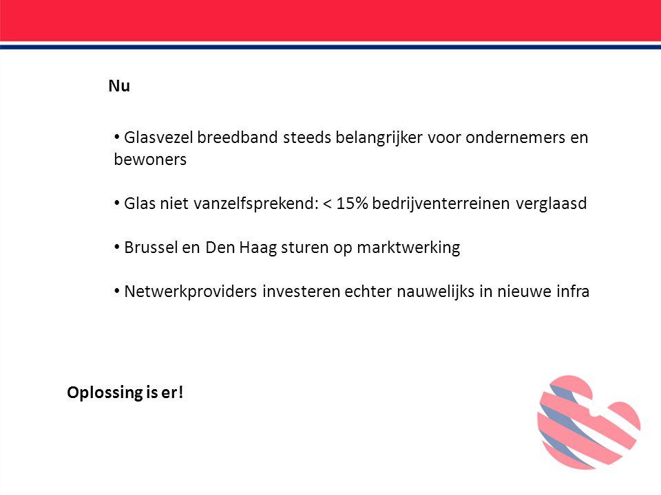 Glasvezel breedband steeds belangrijker voor ondernemers en bewoners Glas niet vanzelfsprekend: < 15% bedrijventerreinen verglaasd Brussel en Den Haag sturen op marktwerking Netwerkproviders investeren echter nauwelijks in nieuwe infra Nu Oplossing is er!