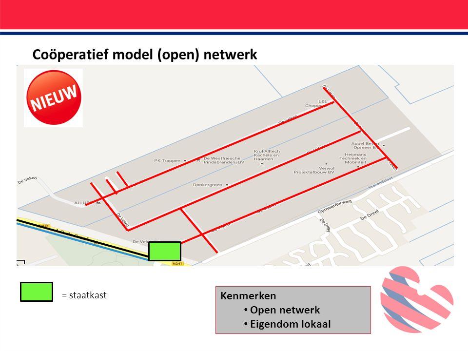 Kenmerken Open netwerk Eigendom lokaal Coöperatief model (open) netwerk = staatkast