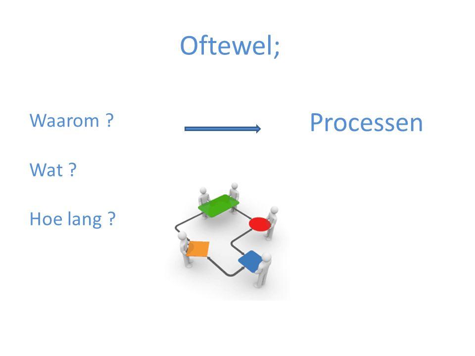 Oftewel; Waarom Wat Hoe lang Processen