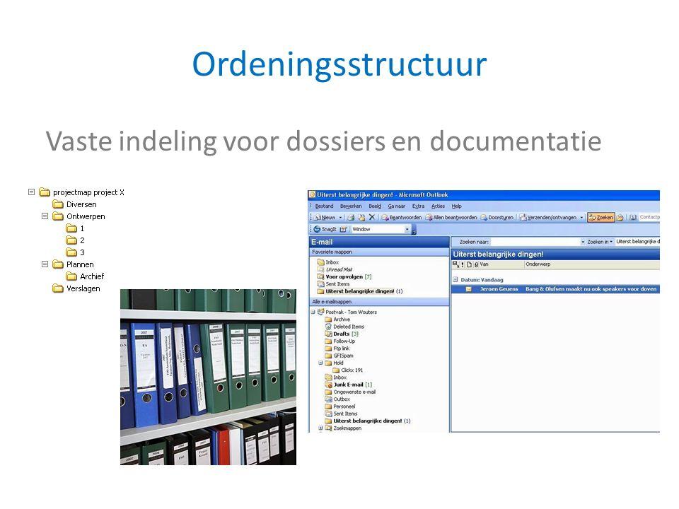 Ordeningsstructuur Vaste indeling voor dossiers en documentatie