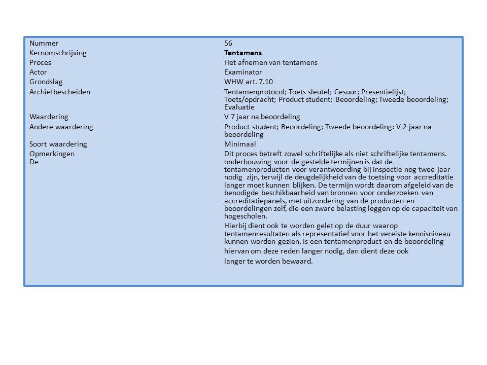Nummer 56 Kernomschrijving Tentamens Proces Het afnemen van tentamens Actor Examinator Grondslag WHW art.
