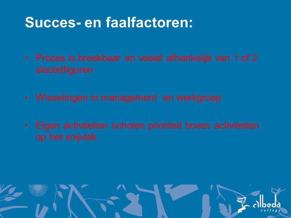 Succes- en faalfactoren: Proces is breekbaar en veelal afhankelijk van 1 of 2 sleutelfiguren Wisselingen in management en werkgroep Eigen activiteiten scholen prioriteit boven activiteiten op het snijvlak