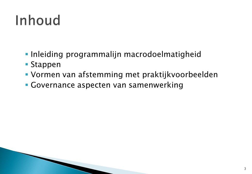  Inleiding programmalijn macrodoelmatigheid  Stappen  Vormen van afstemming met praktijkvoorbeelden  Governance aspecten van samenwerking 3