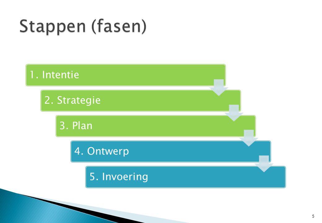 1. Intentie2. Strategie3. Plan4. Ontwerp5. Invoering 5