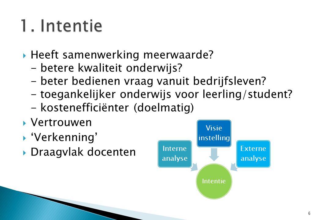  Heeft samenwerking meerwaarde? - betere kwaliteit onderwijs? - beter bedienen vraag vanuit bedrijfsleven? - toegankelijker onderwijs voor leerling/s