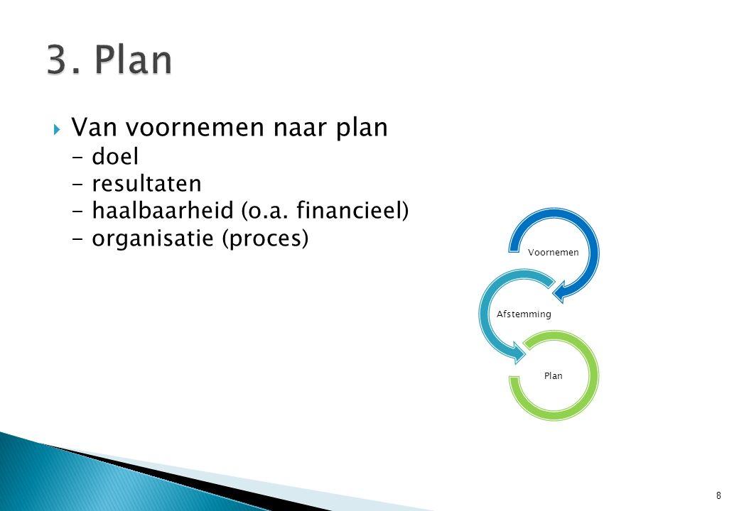  Van voornemen naar plan - doel - resultaten - haalbaarheid (o.a. financieel) - organisatie (proces) 8 Voornemen Afstemming Plan