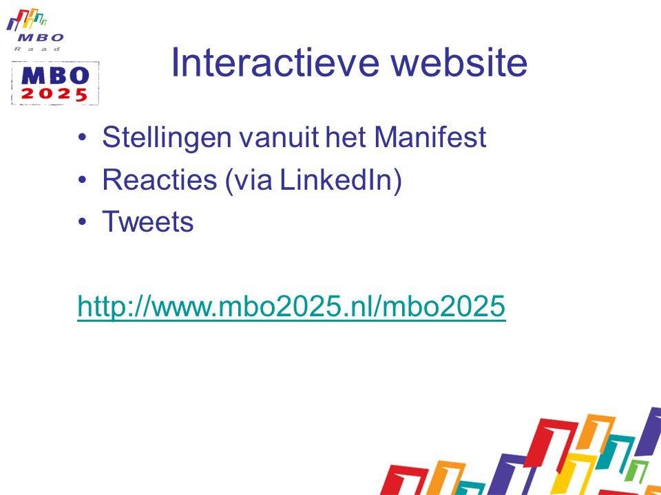 Interactieve website Stellingen vanuit het Manifest Reacties (via LinkedIn) Tweets http://www.mbo2025.nl/mbo2025