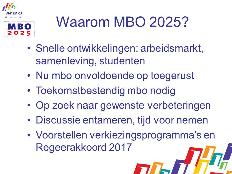 Waarom MBO 2025.