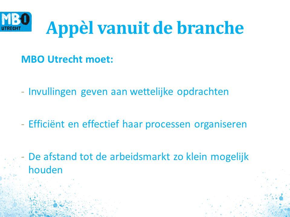 Appèl vanuit de branche MBO Utrecht moet: -Invullingen geven aan wettelijke opdrachten -Efficiënt en effectief haar processen organiseren -De afstand tot de arbeidsmarkt zo klein mogelijk houden 4