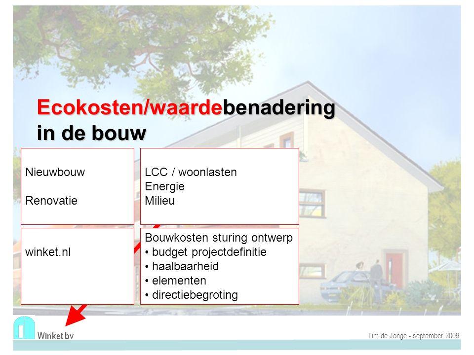 1.Levenscyclus van gebouwen 2. Toepassing in verbouwproject 3.