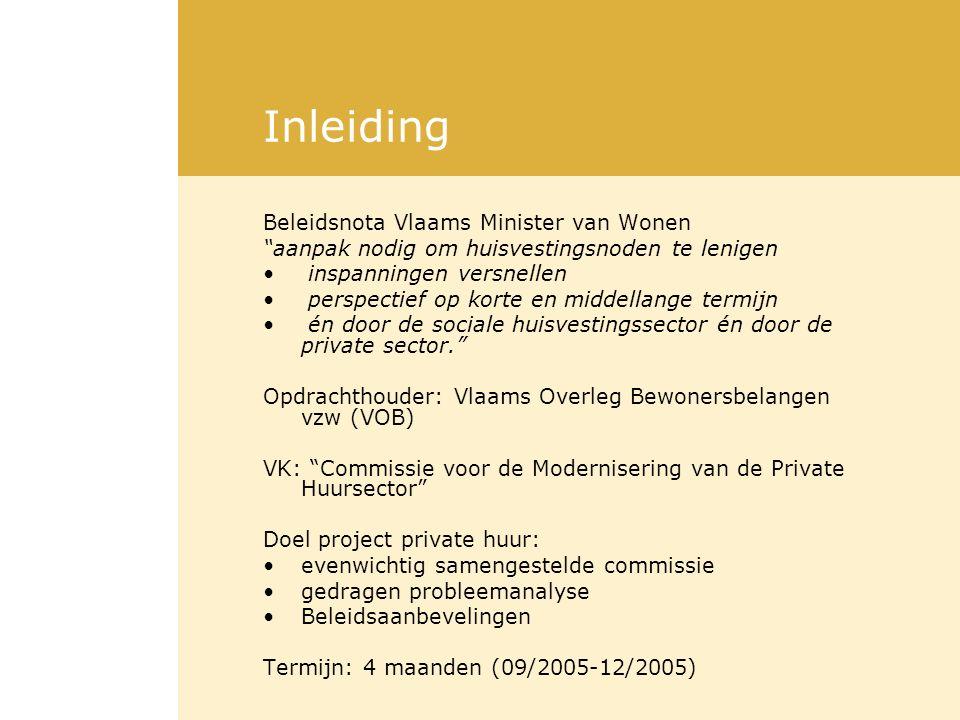 """Inleiding Beleidsnota Vlaams Minister van Wonen """"aanpak nodig om huisvestingsnoden te lenigen inspanningen versnellen perspectief op korte en middella"""