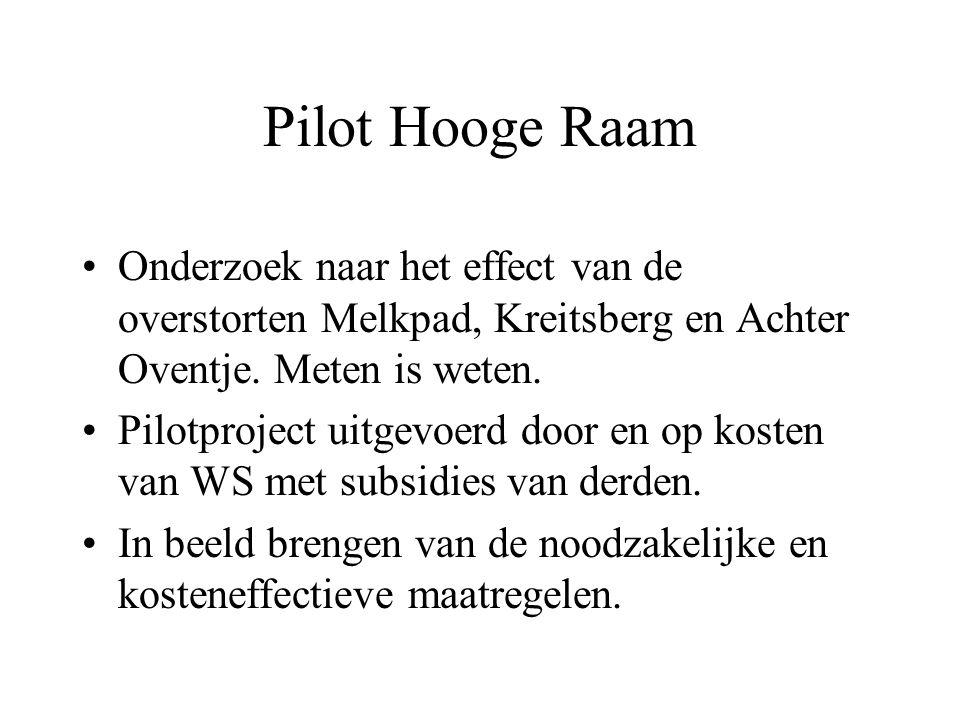 Pilot Hooge Raam Onderzoek naar het effect van de overstorten Melkpad, Kreitsberg en Achter Oventje. Meten is weten. Pilotproject uitgevoerd door en o