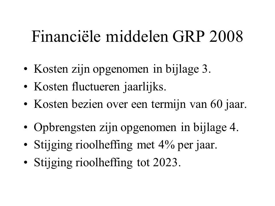 Financiële middelen GRP 2008 Kosten zijn opgenomen in bijlage 3. Kosten fluctueren jaarlijks. Kosten bezien over een termijn van 60 jaar. Opbrengsten