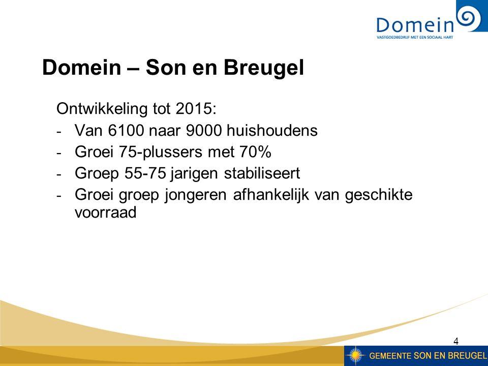 4 Ontwikkeling tot 2015:  Van 6100 naar 9000 huishoudens  Groei 75-plussers met 70%  Groep 55-75 jarigen stabiliseert  Groei groep jongeren afhankelijk van geschikte voorraad Domein – Son en Breugel