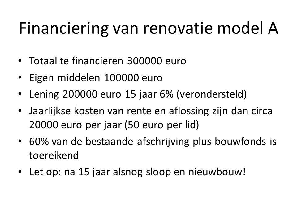 Financiering van renovatie model A Totaal te financieren 300000 euro Eigen middelen 100000 euro Lening 200000 euro 15 jaar 6% (verondersteld) Jaarlijkse kosten van rente en aflossing zijn dan circa 20000 euro per jaar (50 euro per lid) 60% van de bestaande afschrijving plus bouwfonds is toereikend Let op: na 15 jaar alsnog sloop en nieuwbouw!