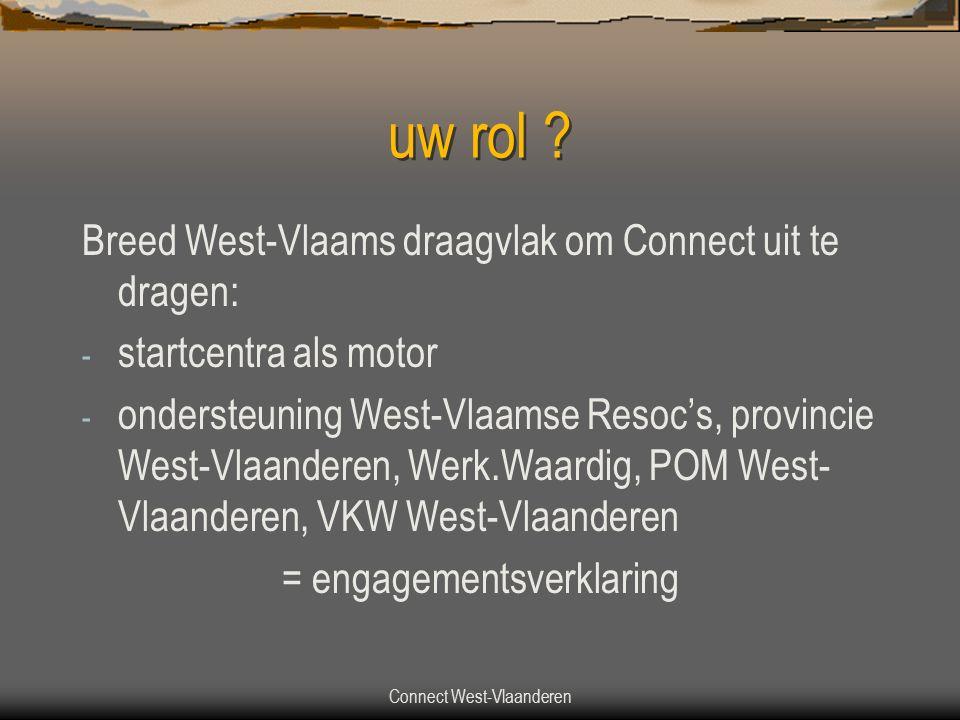 Connect West-Vlaanderen uw rol .