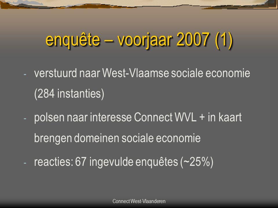 Connect West-Vlaanderen enquête – voorjaar 2007 (1) - verstuurd naar West-Vlaamse sociale economie (284 instanties) - polsen naar interesse Connect WVL + in kaart brengen domeinen sociale economie - reacties: 67 ingevulde enquêtes (~25%)