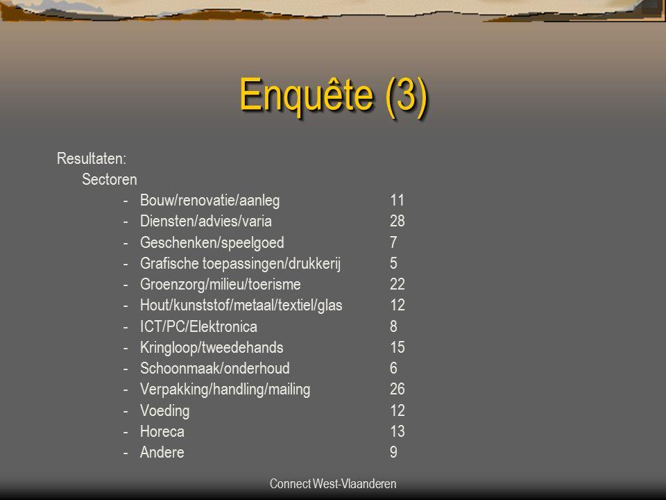 Connect West-Vlaanderen Enquête (3) Resultaten: Sectoren -Bouw/renovatie/aanleg 11 -Diensten/advies/varia 28 -Geschenken/speelgoed 7 -Grafische toepassingen/drukkerij 5 -Groenzorg/milieu/toerisme 22 -Hout/kunststof/metaal/textiel/glas 12 -ICT/PC/Elektronica 8 -Kringloop/tweedehands 15 -Schoonmaak/onderhoud 6 -Verpakking/handling/mailing 26 -Voeding 12 -Horeca 13 -Andere 9