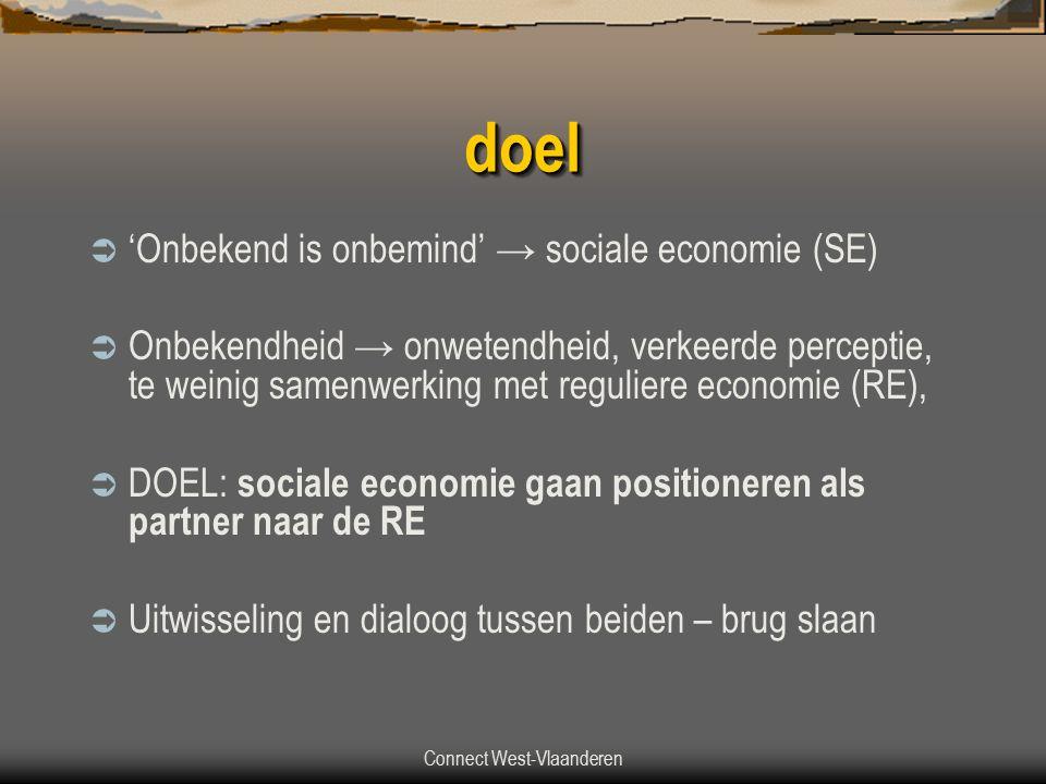 Connect West-Vlaanderen doeldoel  'Onbekend is onbemind' → sociale economie (SE)  Onbekendheid → onwetendheid, verkeerde perceptie, te weinig samenwerking met reguliere economie (RE),  DOEL: sociale economie gaan positioneren als partner naar de RE  Uitwisseling en dialoog tussen beiden – brug slaan